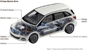 Mercedes-Benz-B-klasse-Electric-Drive_Elektrisch-rijden-componenten.png