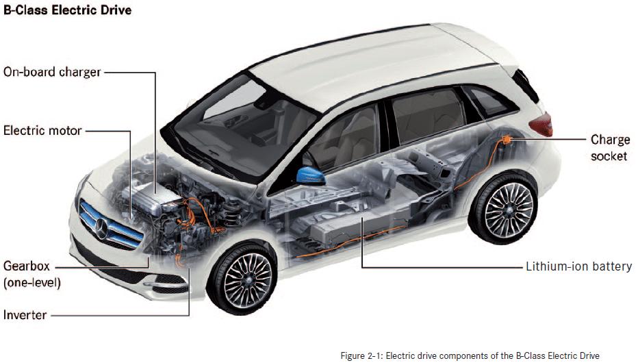 de mercedes benz b klasse electric drive is een feit alfaleo autodealer van alfa romeo wagens. Black Bedroom Furniture Sets. Home Design Ideas